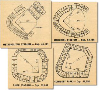 Ballpark diagrams from Baseball Facts